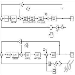 شبیه سازی مقاله استراتژی کنترلی بار-فرکانس توسط کنترل کننده مرتبه کسری و مدل کاهش یافته در متلب