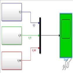 شبیه سازی سیمولینک کنترل فرکانس ریزشبکه با به کارگیری ژنراتور سنکرون مجازی توسعه یافته