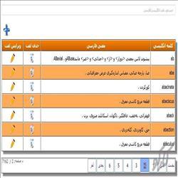 سورس کامل دیکشنری با الگوی شی گرا با php