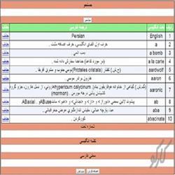 سورس کامل دیکشنری در Asp.Net 2013 و C#.Net 2013